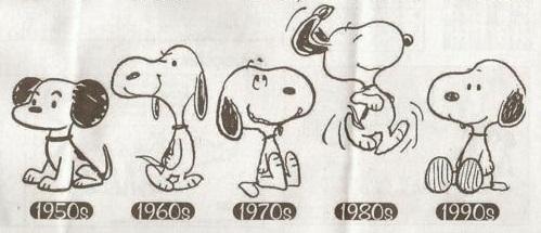 evolucion snoopy